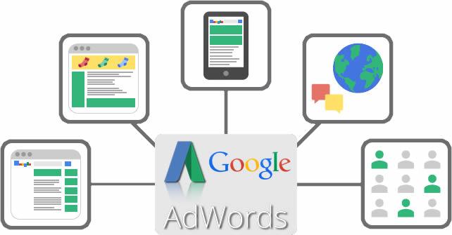 ads google cordoba